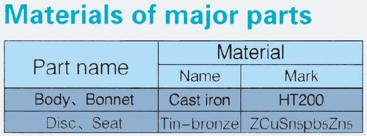 JIS F7373 10K Marine cast iron swing check valve