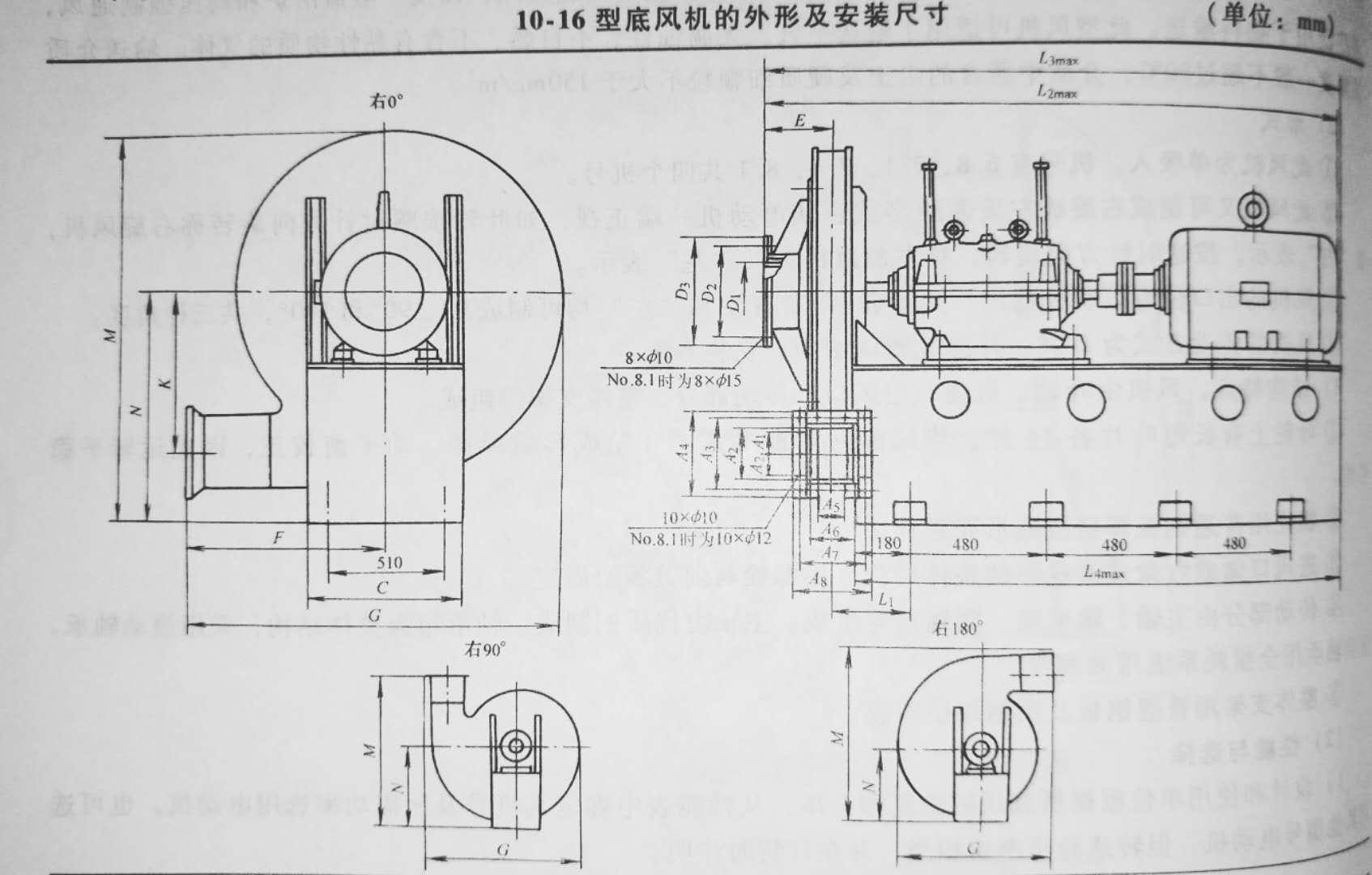 10-18,9-18,9-16 Series High pressure centrifugal fan